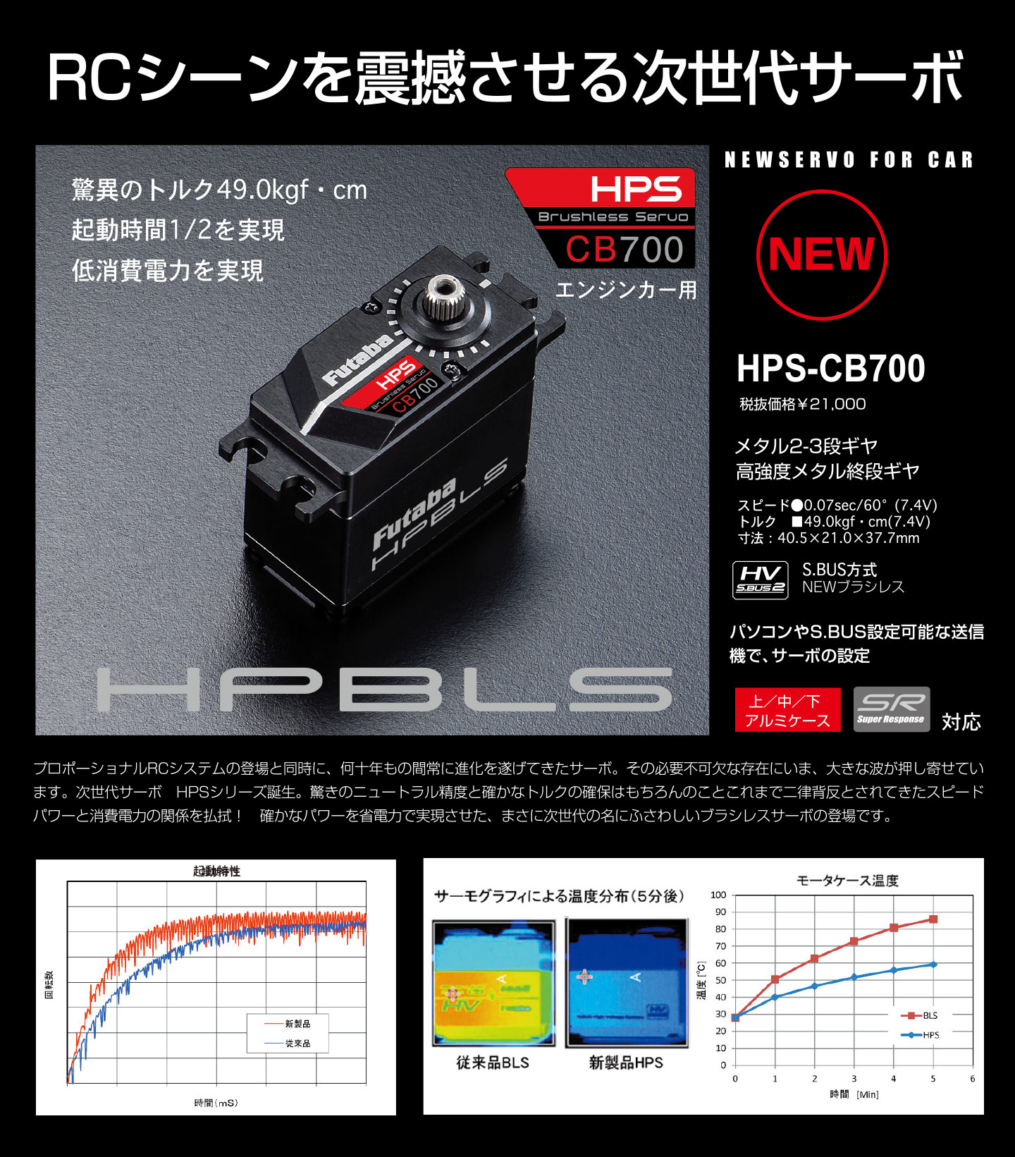 http://store.pro-s-futaba.co.jp/images/cb700.jpg
