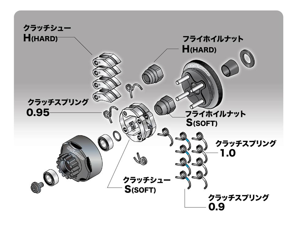 https://store.pro-s-futaba.co.jp/images/clutch02.jpg